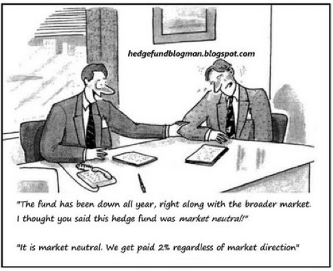 hedge fund strategies explained